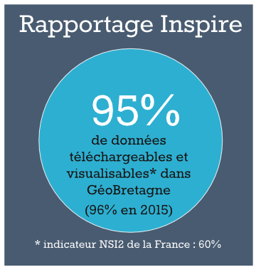 rapportage INSPiRE 2018