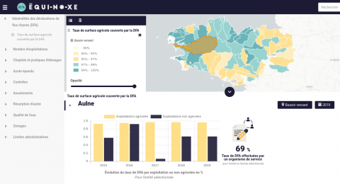 Le projet EQUINOXE permet de suivre l'évolution des indicateurs du 6e programme d'actions de la région Bretagne